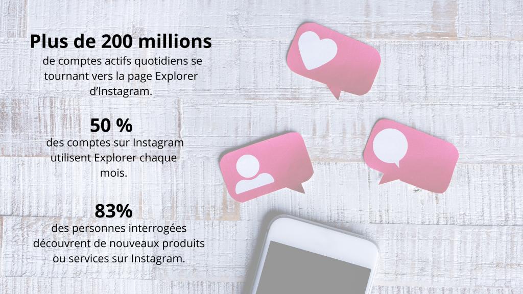 Instagram professionnel : 10 clés vers le succès